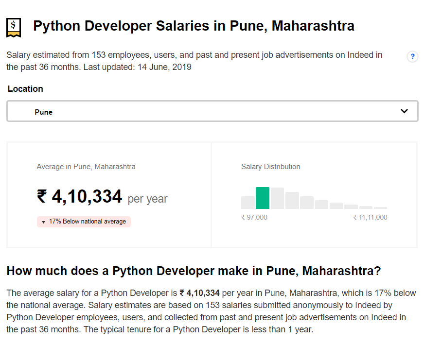 Python Salary IN Pune